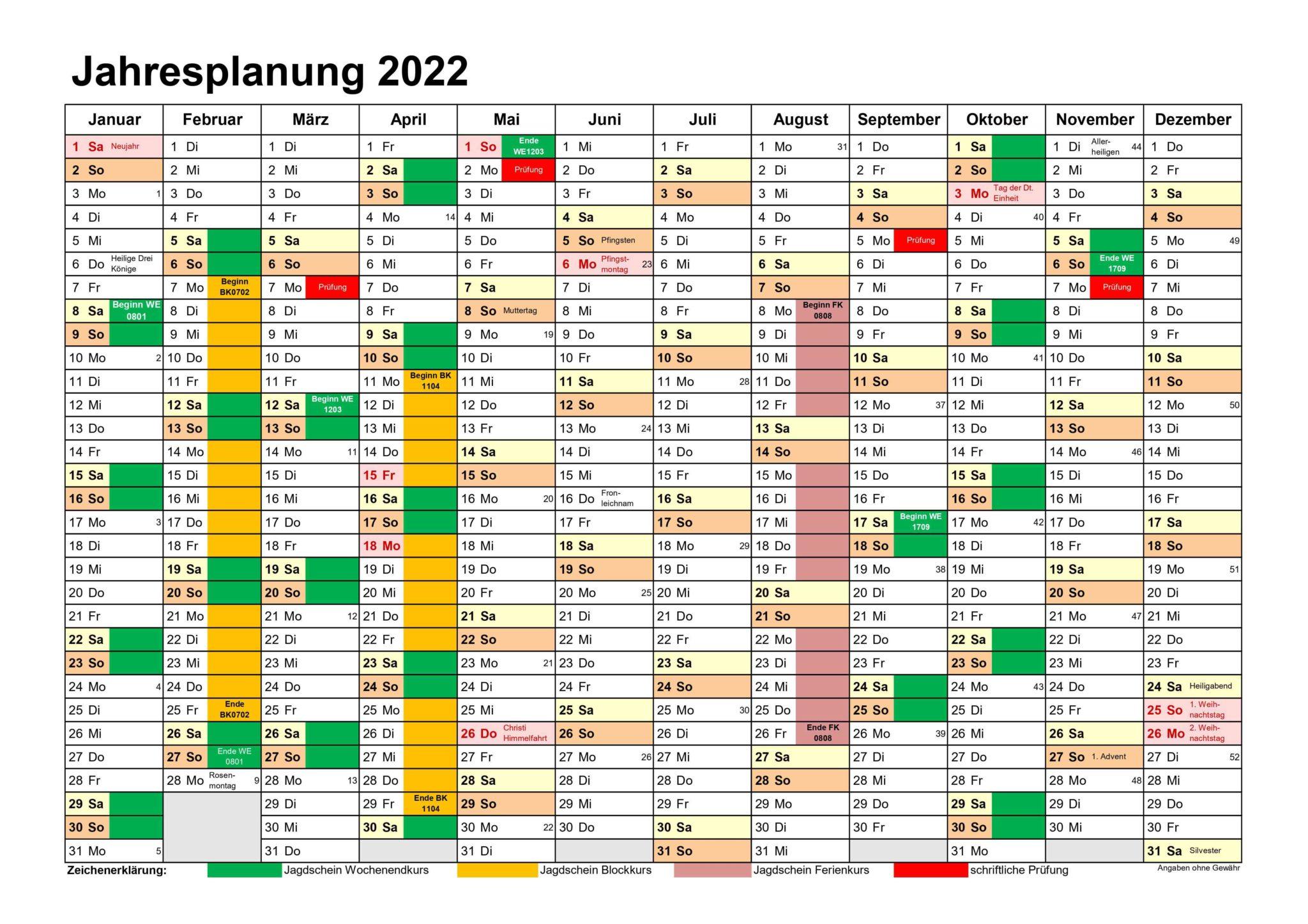 Jagdscheinkurse-2022